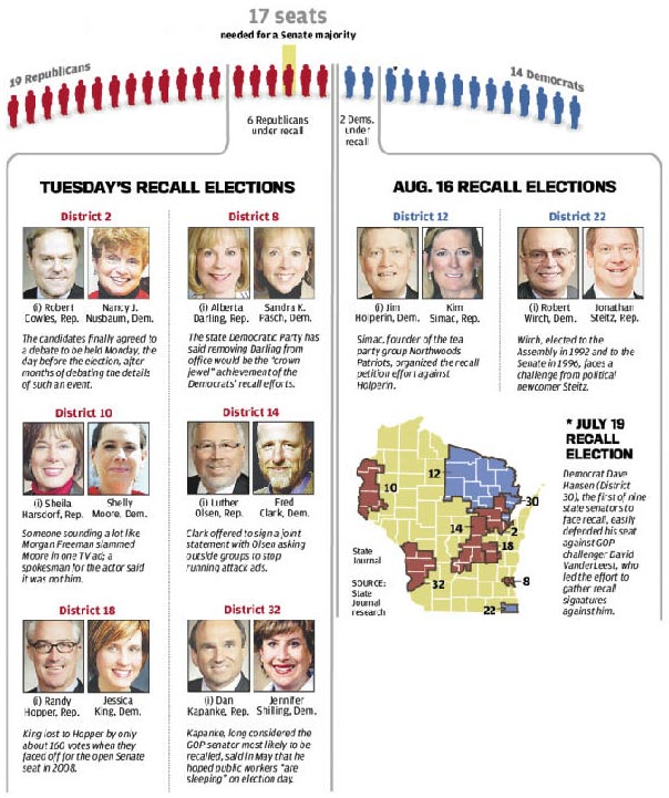 (graphic: Wisconson State Journal)